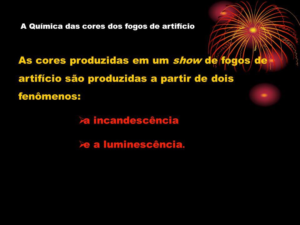 A Química das cores dos fogos de artifício