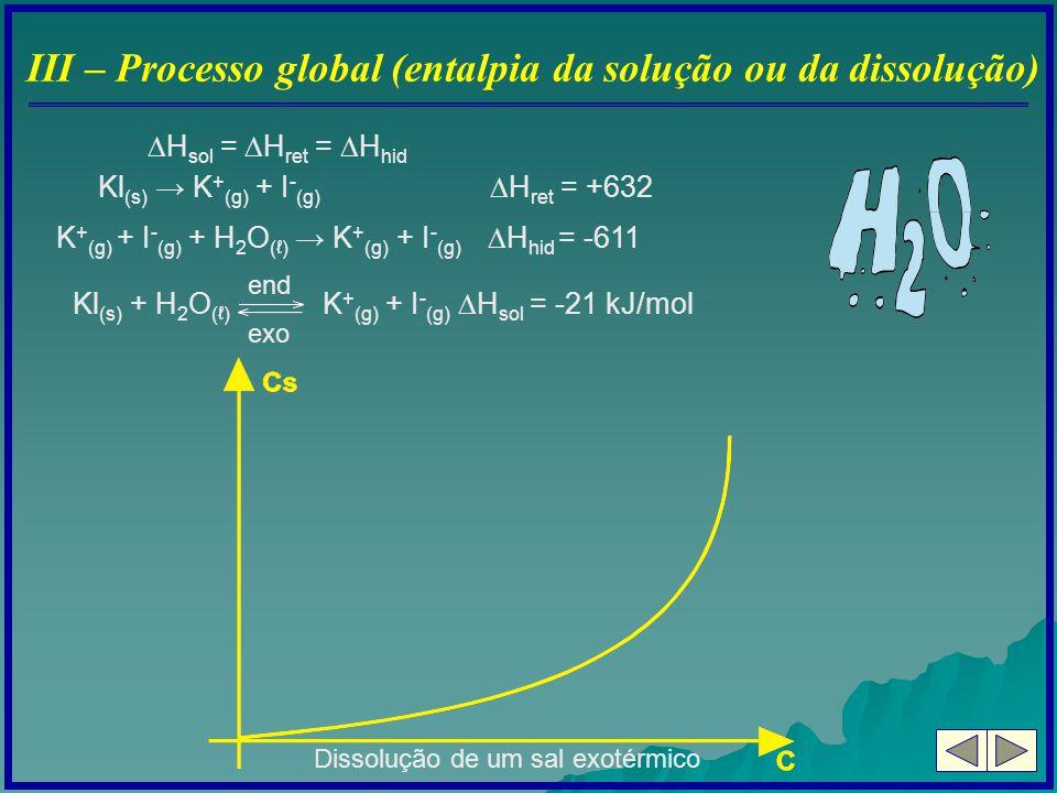 III – Processo global (entalpia da solução ou da dissolução)