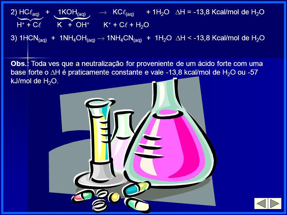 2) HCaq) + 1KOH(aq)  KC(aq) + 1H2O H = -13,8 Kcal/mol de H2O