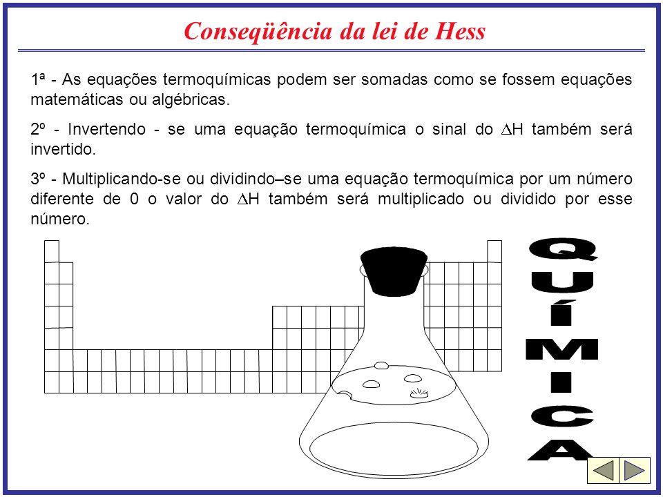 Conseqüência da lei de Hess