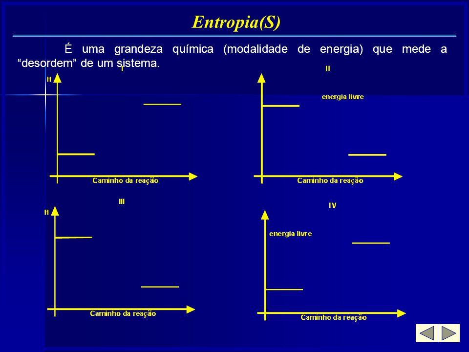 Entropia(S) É uma grandeza química (modalidade de energia) que mede a desordem de um sistema.