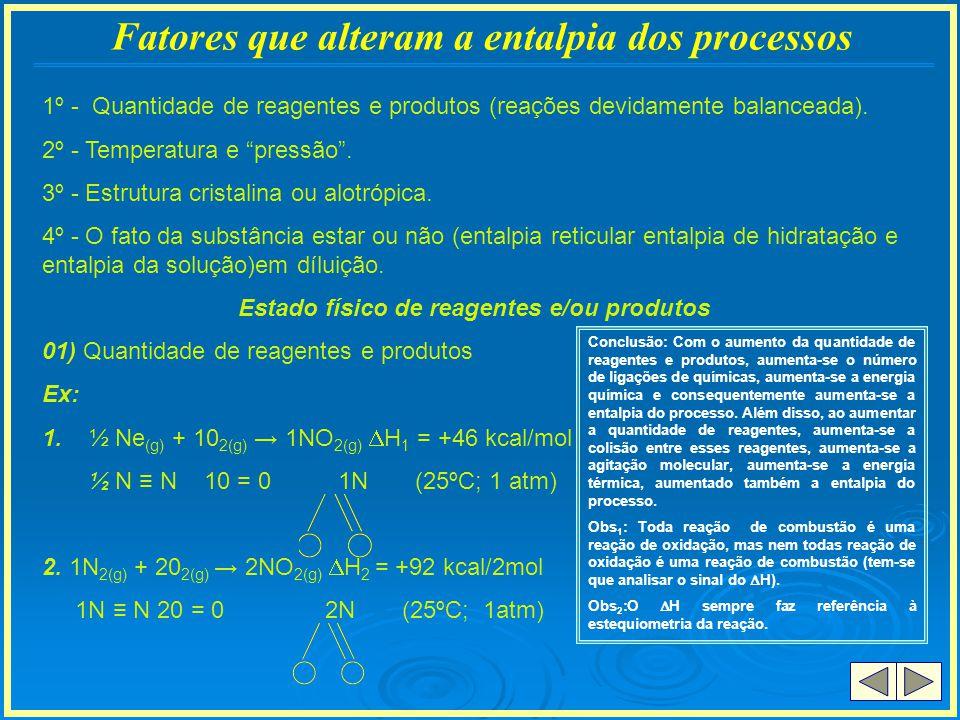 Fatores que alteram a entalpia dos processos