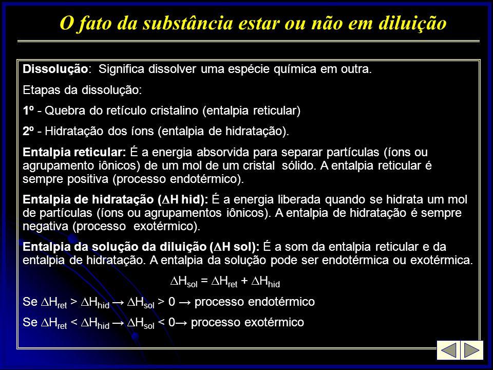 O fato da substância estar ou não em diluição