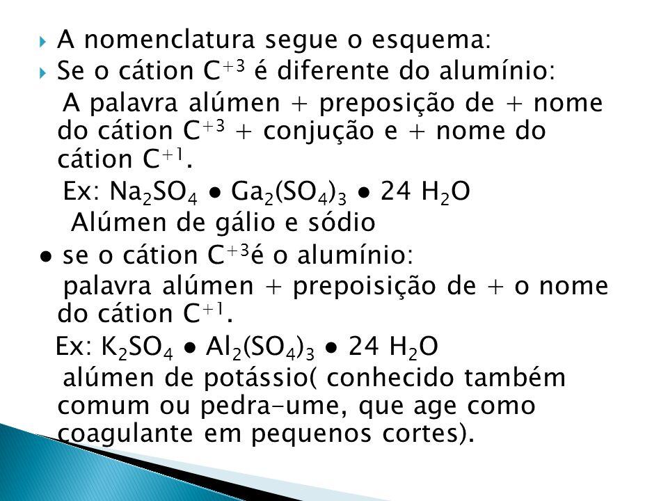 A nomenclatura segue o esquema: