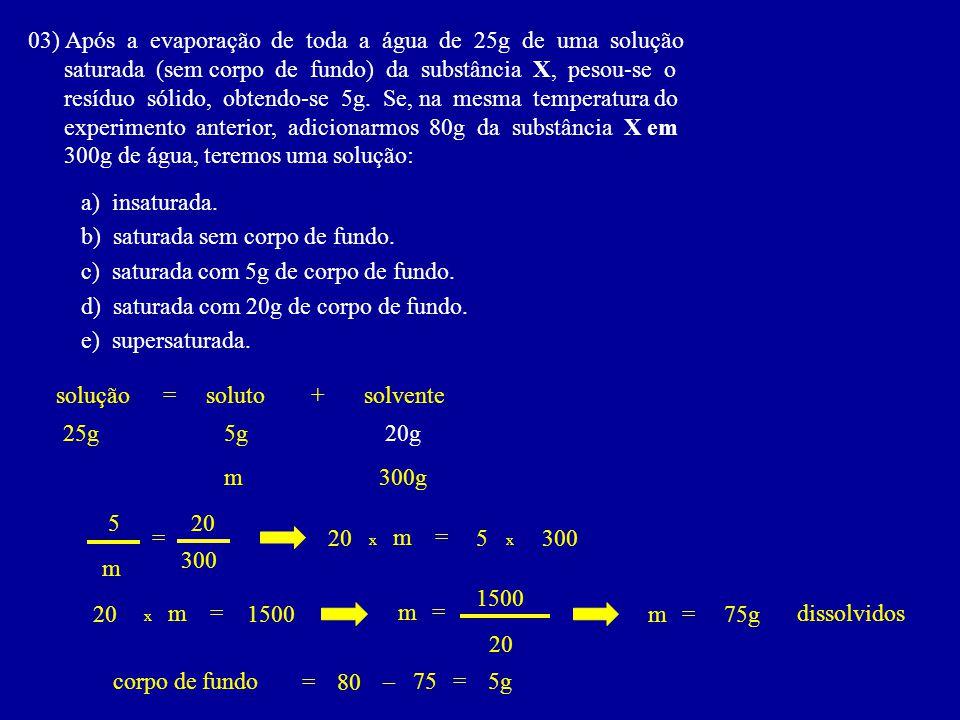 03) Após a evaporação de toda a água de 25g de uma solução