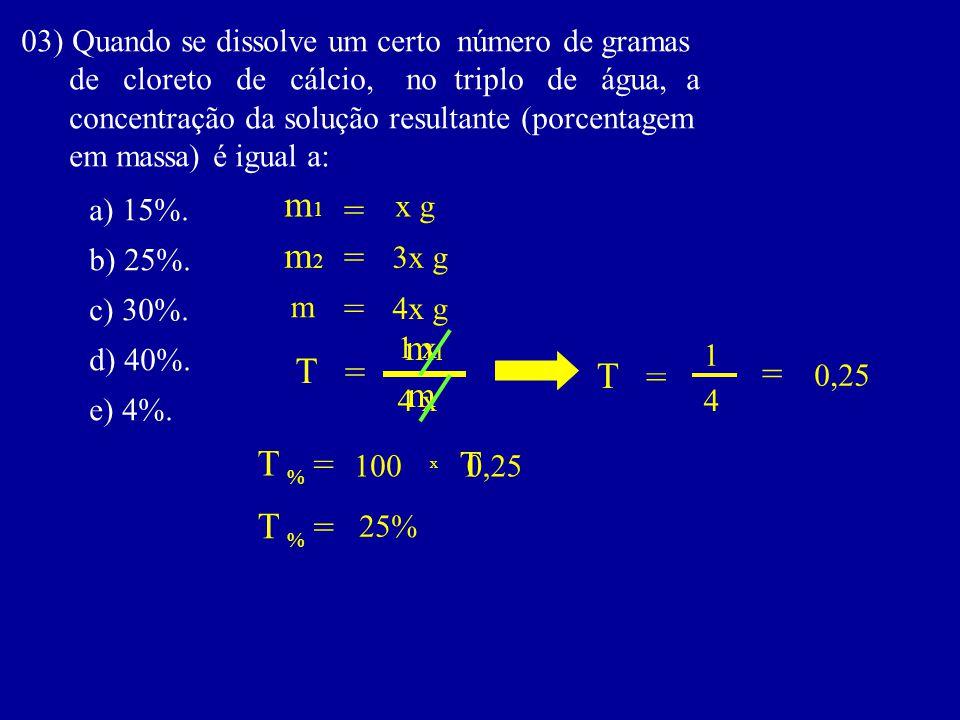 03) Quando se dissolve um certo número de gramas