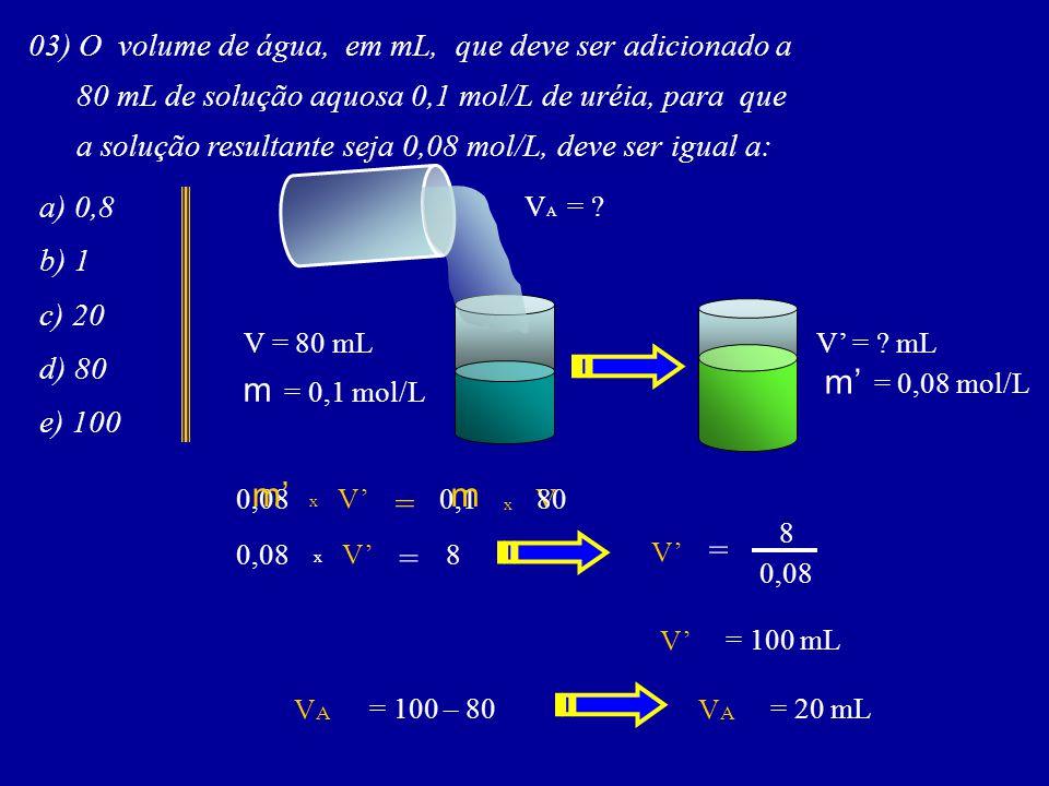 m' = 0,08 mol/L m = 0,1 mol/L m' m = = =
