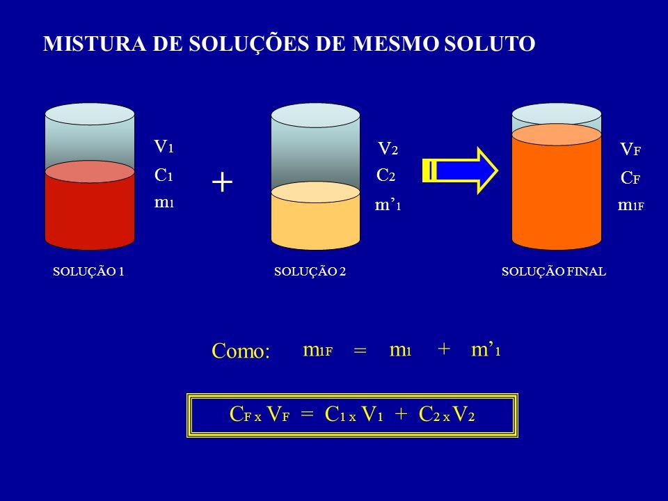 + MISTURA DE SOLUÇÕES DE MESMO SOLUTO Como: m1F = m1 + m'1