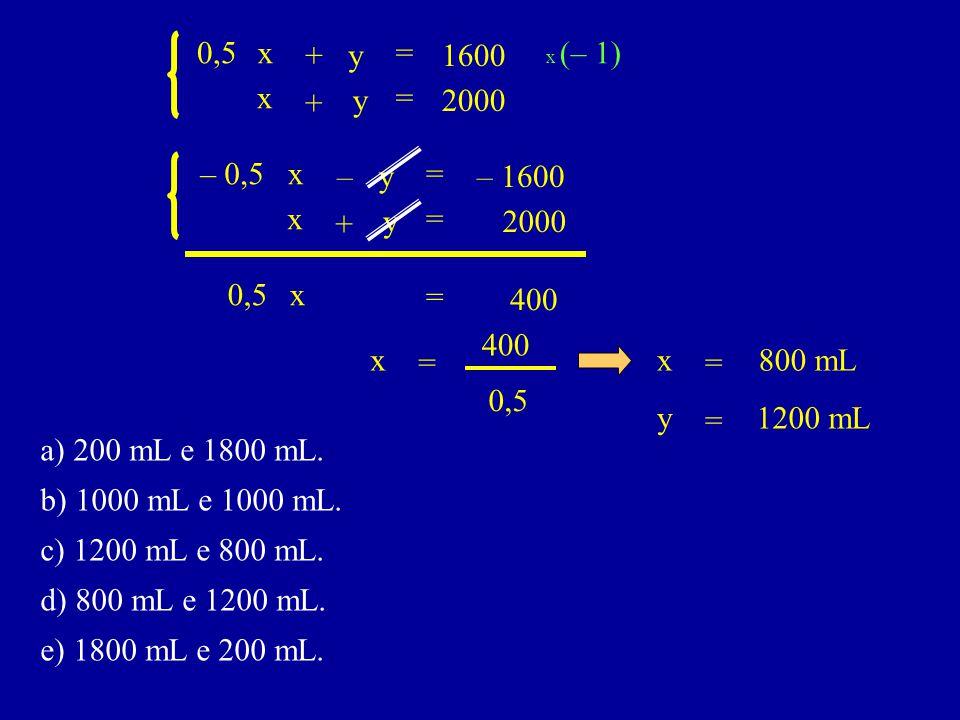 0,5 x. + y. = 1600. x (– 1) x. + y. = 2000. – 0,5. x. – y. = – 1600. x. + y. = 2000.