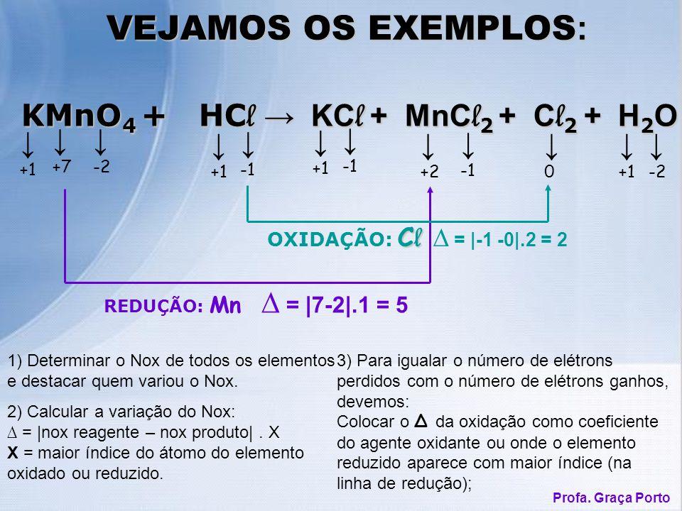 KMnO4 + HCl → KCl + MnCl2 + Cl2 + H2O