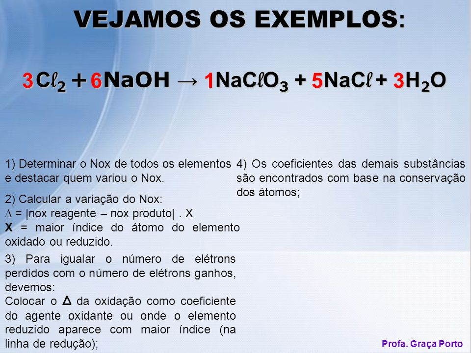 Cl2 + NaOH → NaClO3 + NaCl + H2O