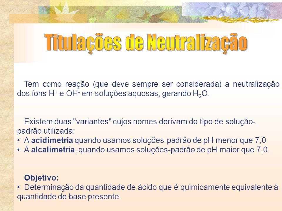 Titulações de Neutralização