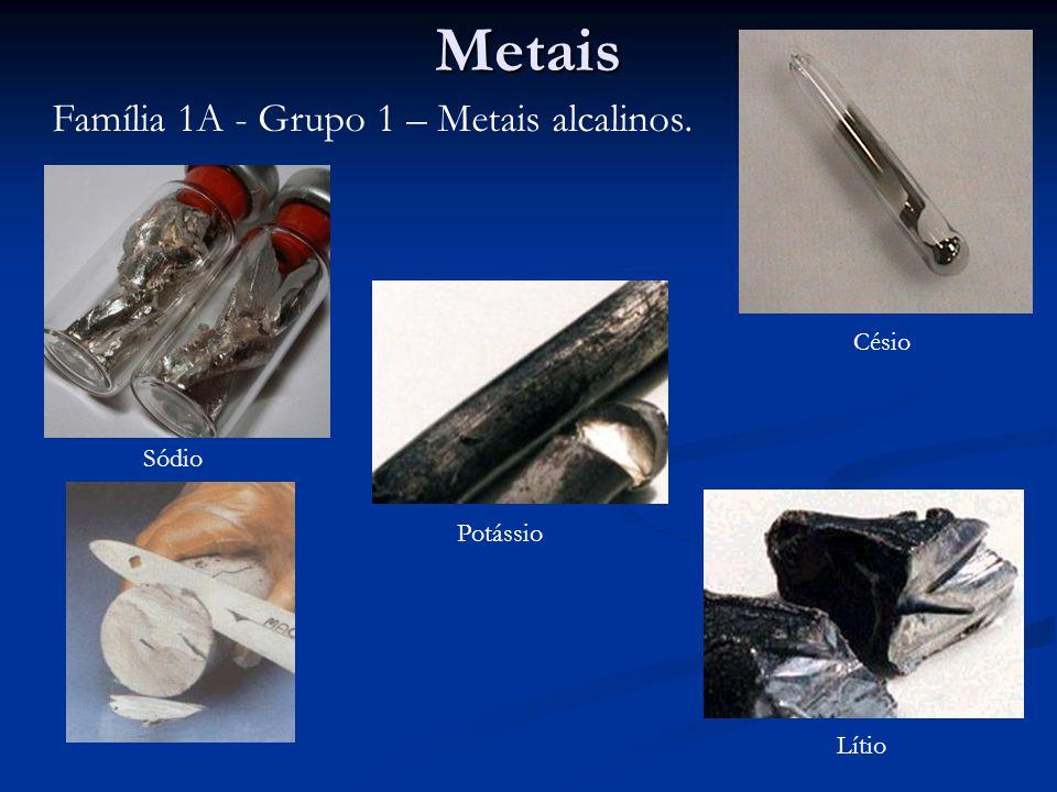 Metais Família 1A - Grupo 1 – Metais alcalinos. Césio Sódio Potássio
