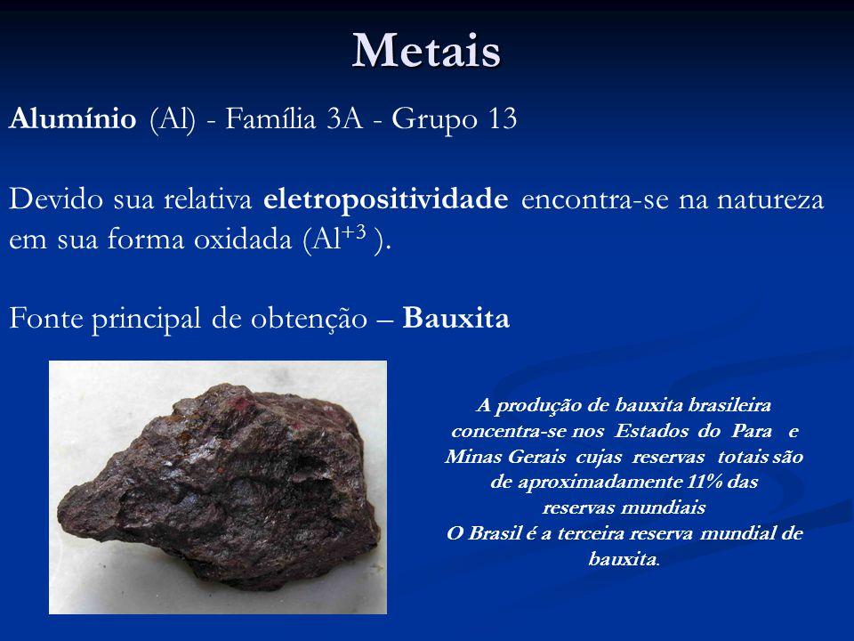 O Brasil é a terceira reserva mundial de bauxita.
