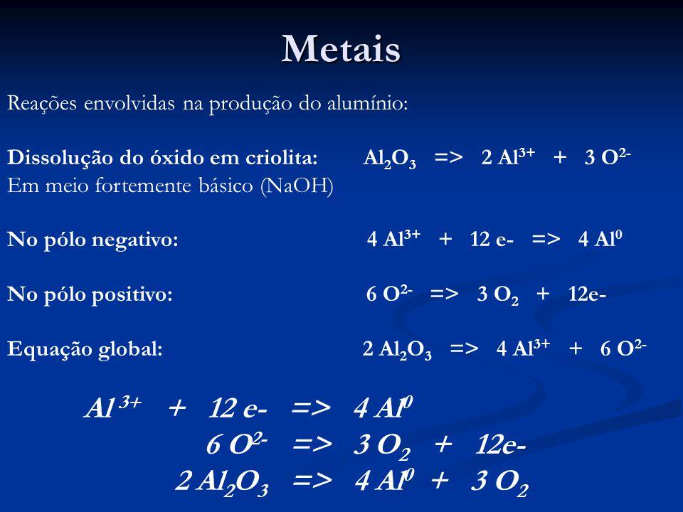 Metais Al 3+ + 12 e- => 4 Al0 6 O2- => 3 O2 + 12e-