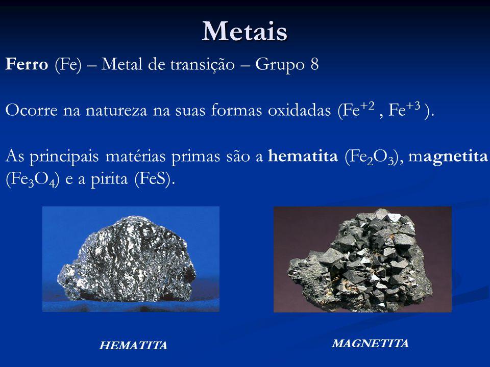Metais Ferro (Fe) – Metal de transição – Grupo 8