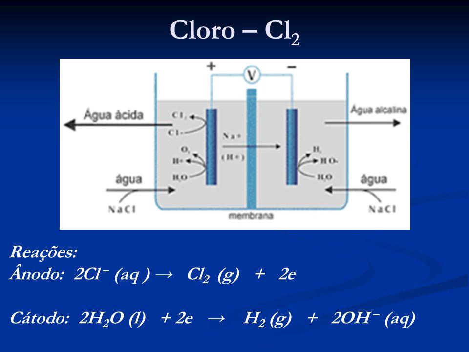 Cloro – Cl2 Reações: Ânodo: 2Cl – (aq ) → Cl2 (g) + 2e