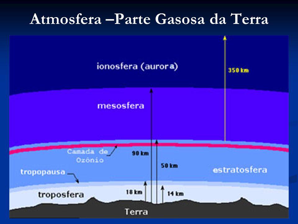 Atmosfera –Parte Gasosa da Terra