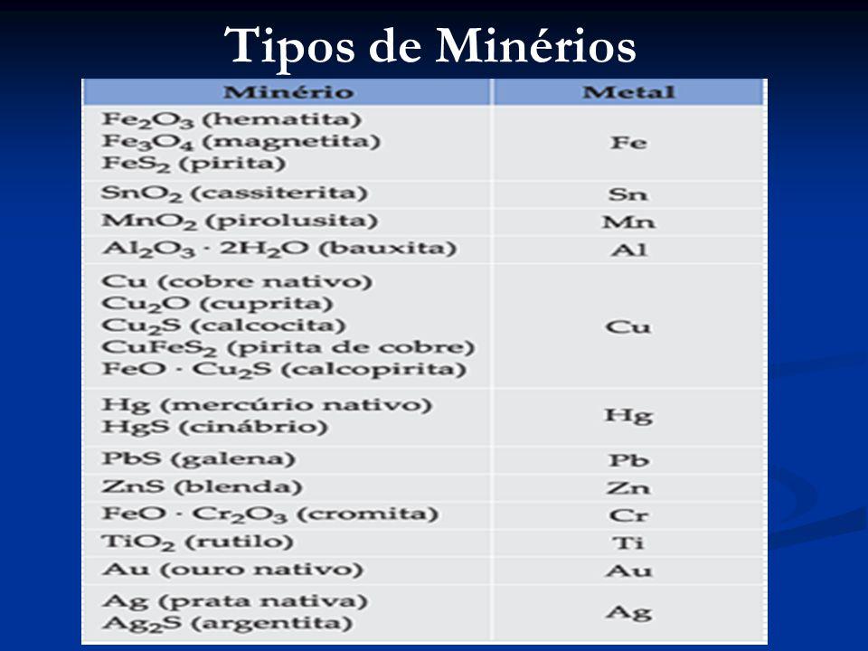 Tipos de Minérios