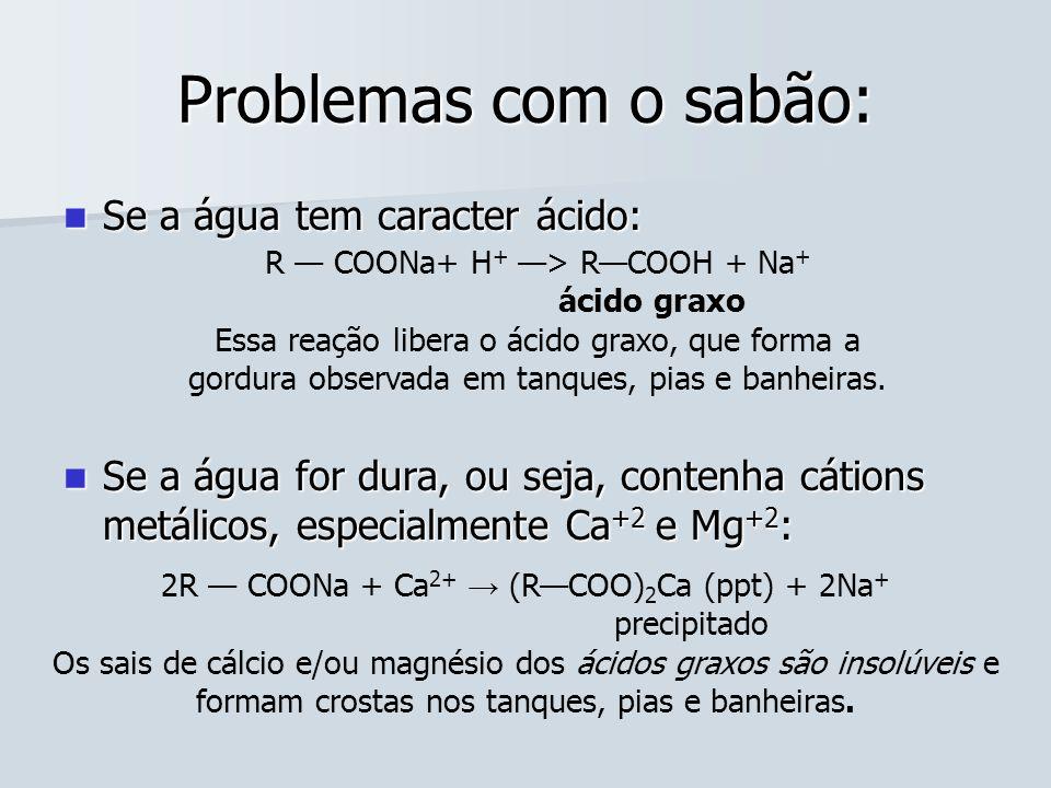 Problemas com o sabão: Se a água tem caracter ácido: