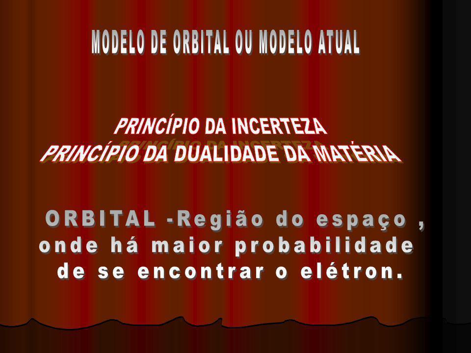 MODELO DE ORBITAL OU MODELO ATUAL