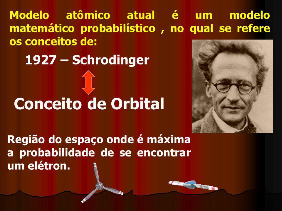Conceito de Orbital 1927 – Schrodinger
