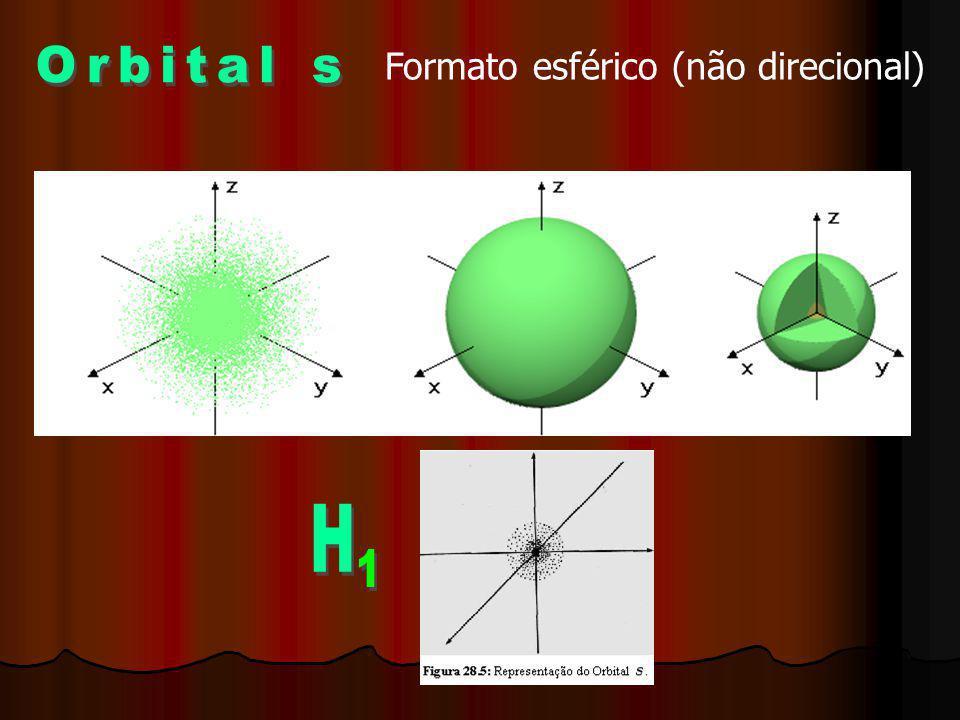 Formato esférico (não direcional)