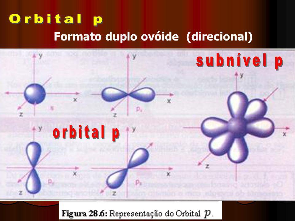 Orbital p Formato duplo ovóide (direcional) subnível p orbital p