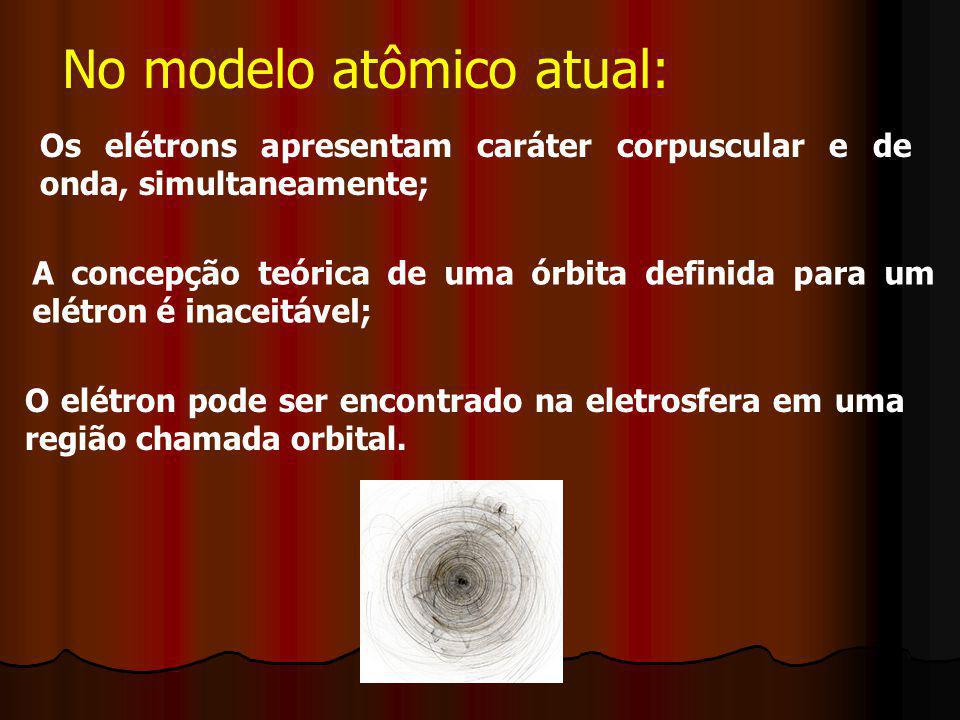No modelo atômico atual: