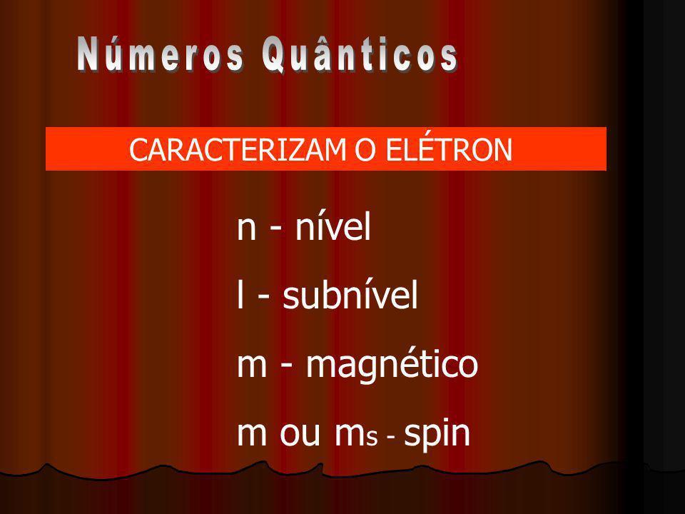 n - nível l - subnível m - magnético m ou ms - spin Números Quânticos