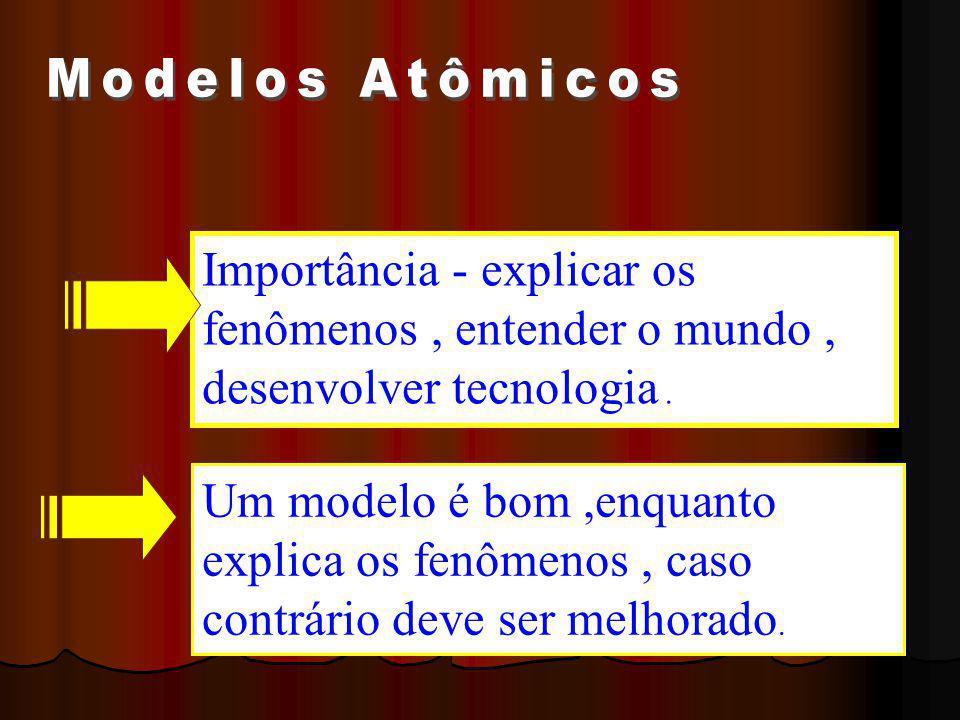 Modelos Atômicos Importância - explicar os fenômenos , entender o mundo , desenvolver tecnologia .
