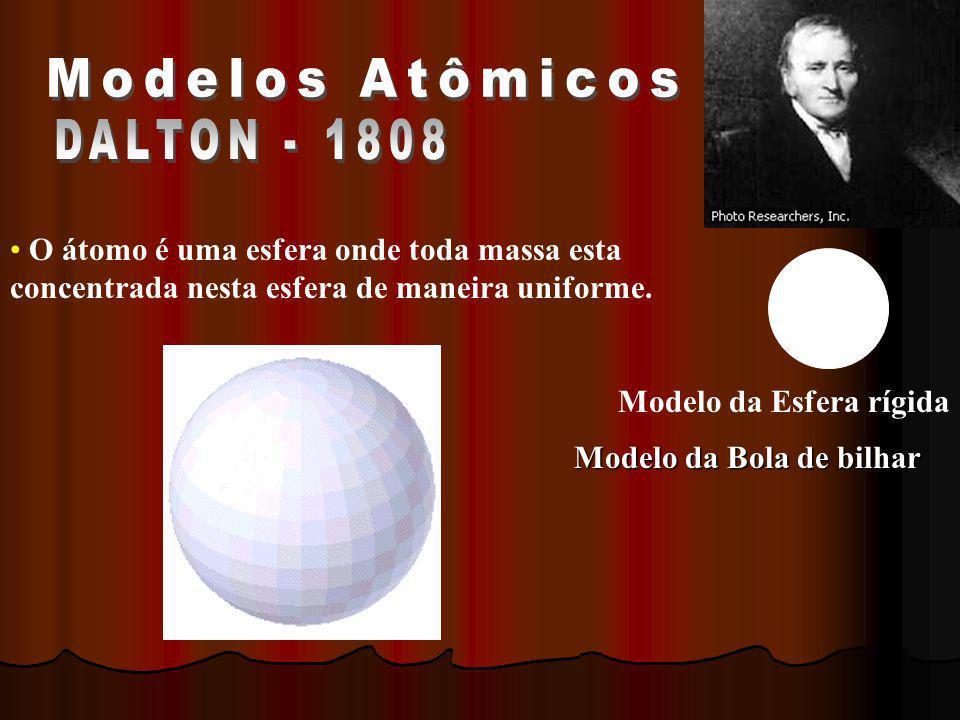 Modelos Atômicos DALTON - 1808