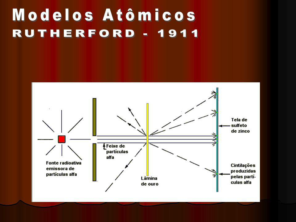 Modelos Atômicos RUTHERFORD - 1911