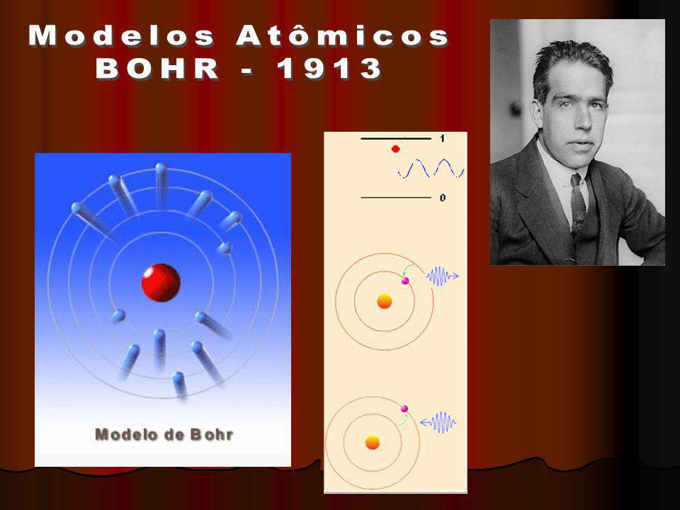 Modelos Atômicos BOHR - 1913