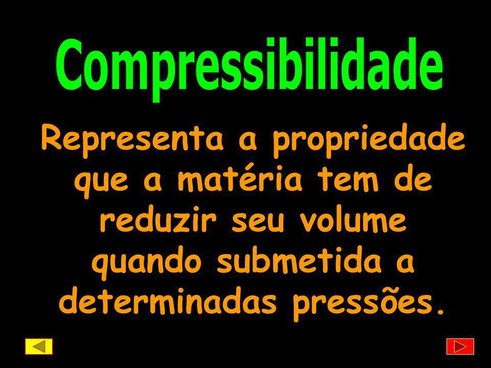 Compressibilidade Representa a propriedade que a matéria tem de reduzir seu volume quando submetida a determinadas pressões.