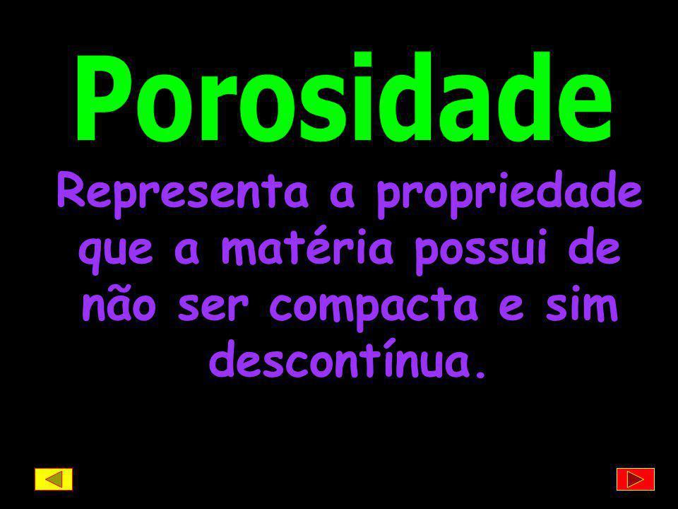 Porosidade Representa a propriedade que a matéria possui de não ser compacta e sim descontínua.