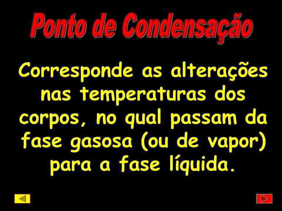 Ponto de Condensação Corresponde as alterações nas temperaturas dos corpos, no qual passam da fase gasosa (ou de vapor) para a fase líquida.