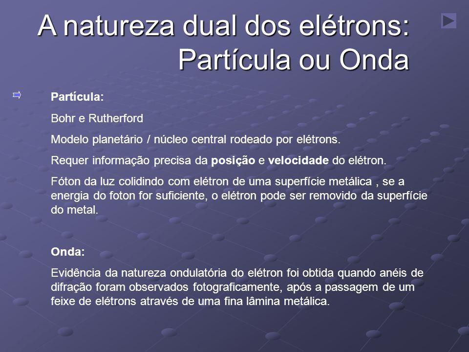 A natureza dual dos elétrons: Partícula ou Onda