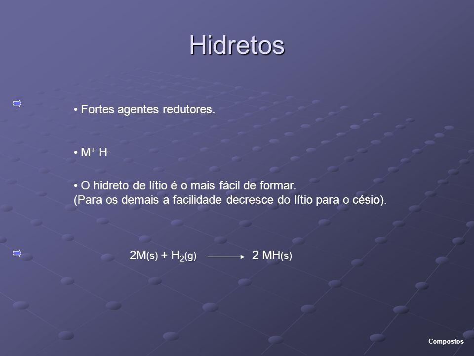 Hidretos Fortes agentes redutores. M+ H-