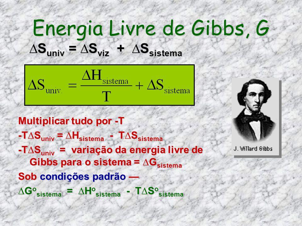 Energia Livre de Gibbs, G