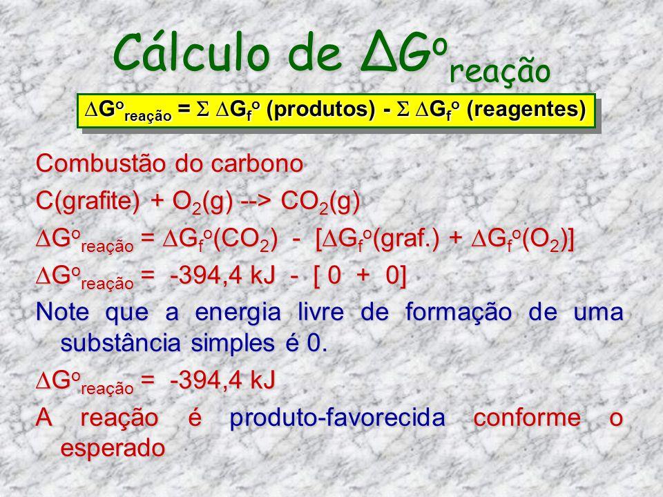 Cálculo de ∆Goreação Combustão do carbono