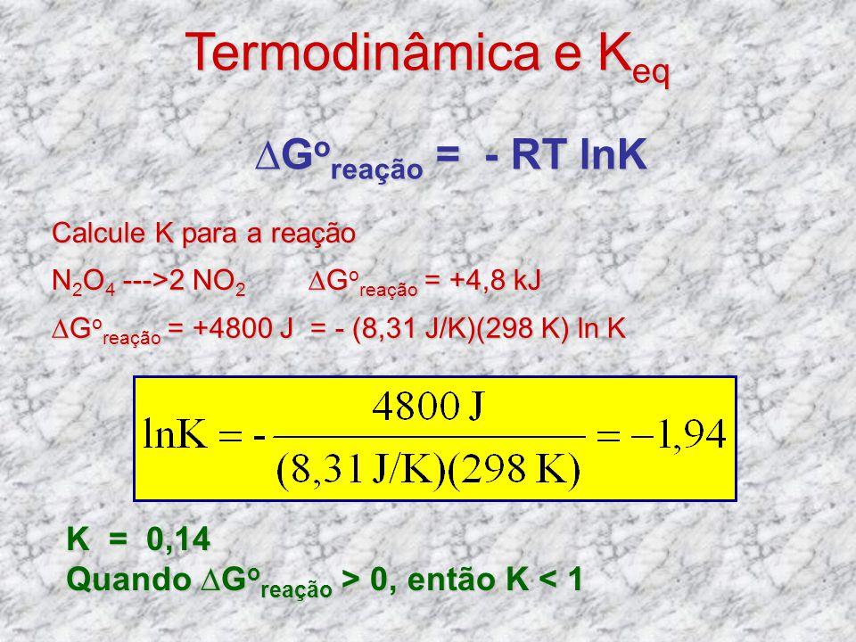 Termodinâmica e Keq ∆Goreação = - RT lnK K = 0,14