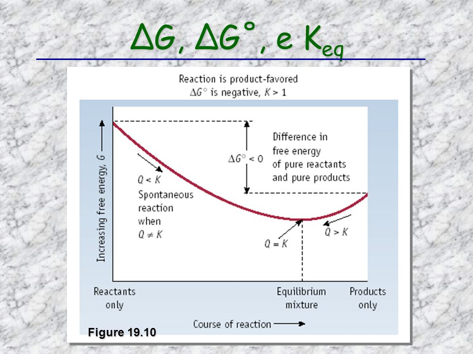 ∆G, ∆G˚, e Keq But systems can reach equilibrium when reactants have NOT converted completely to products.