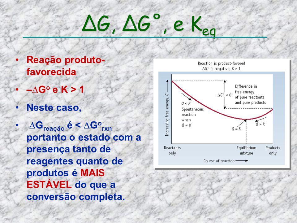 ∆G, ∆G˚, e Keq Reação produto-favorecida –∆Go e K > 1 Neste caso,