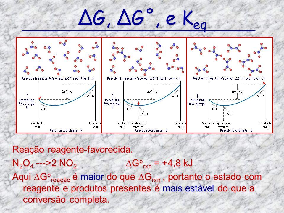 ∆G, ∆G˚, e Keq Reação reagente-favorecida.