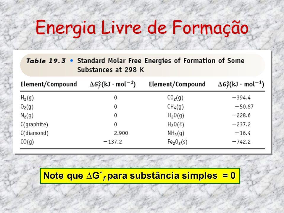Energia Livre de Formação