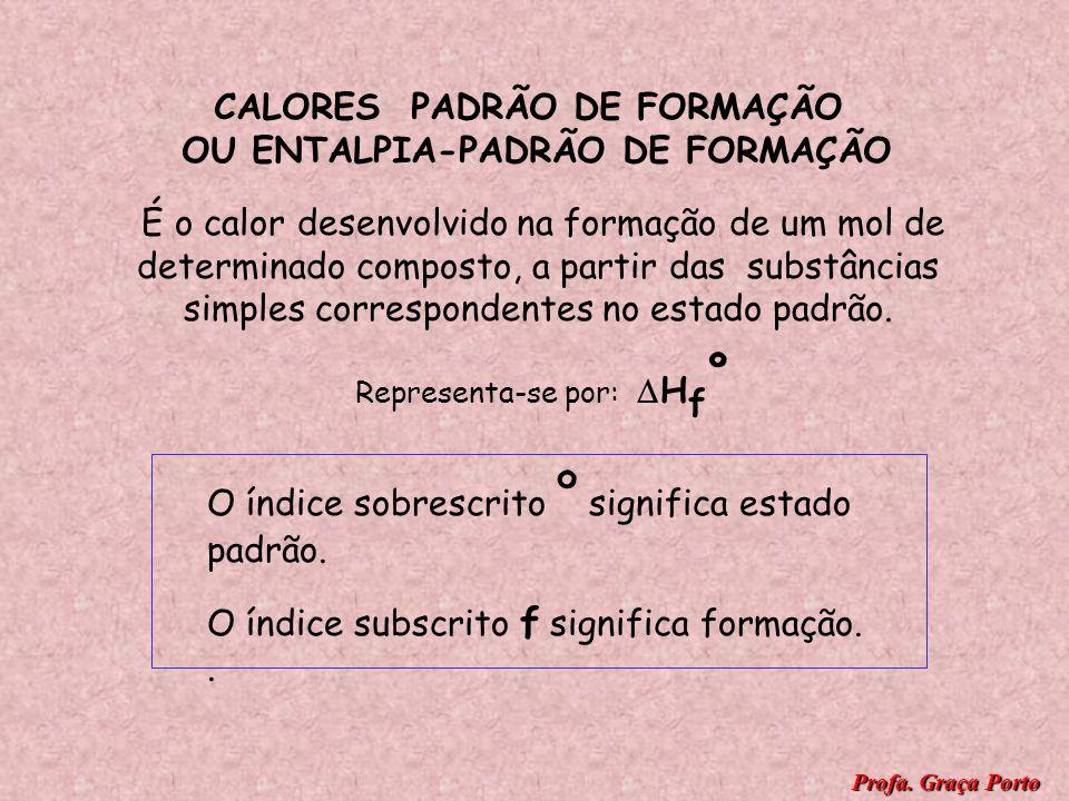 CALORES PADRÃO DE FORMAÇÃO OU ENTALPIA-PADRÃO DE FORMAÇÃO
