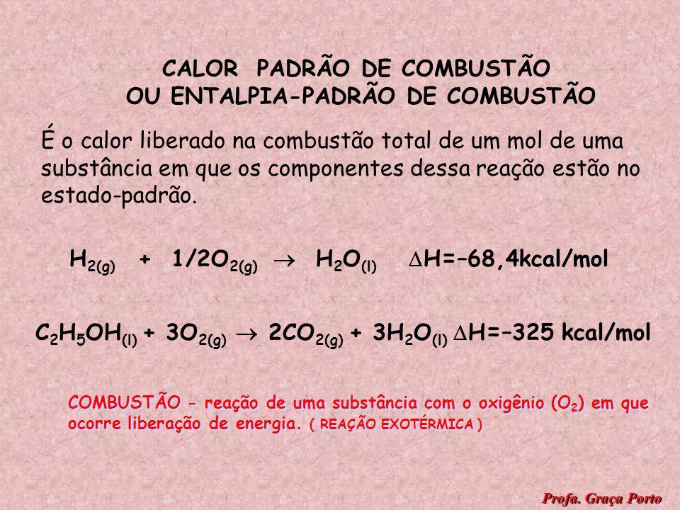 CALOR PADRÃO DE COMBUSTÃO OU ENTALPIA-PADRÃO DE COMBUSTÃO