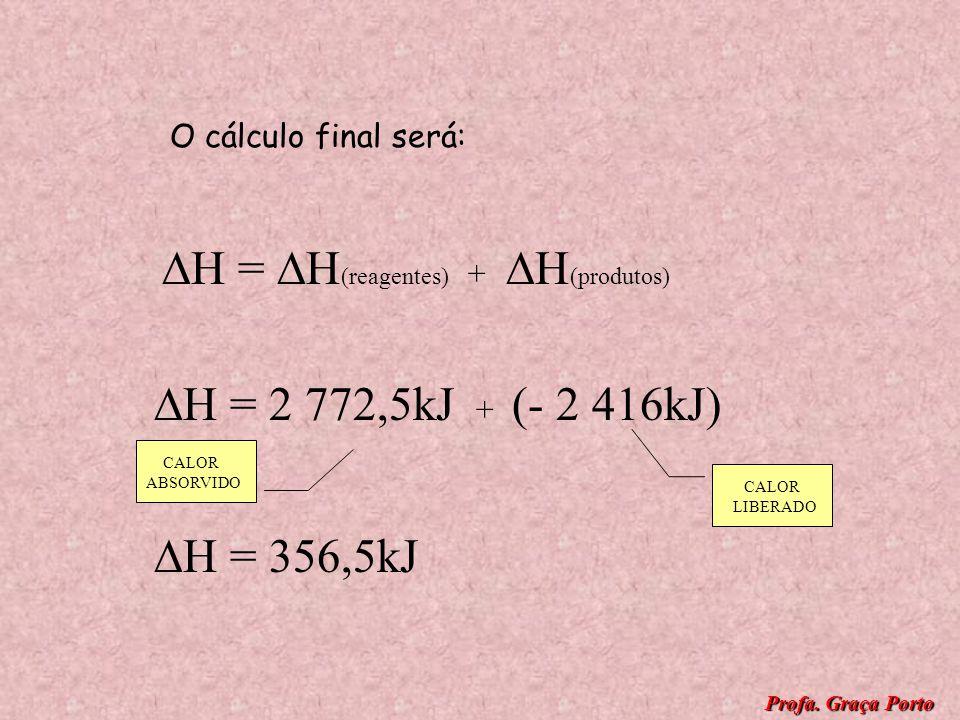 H = H(reagentes) + H(produtos)