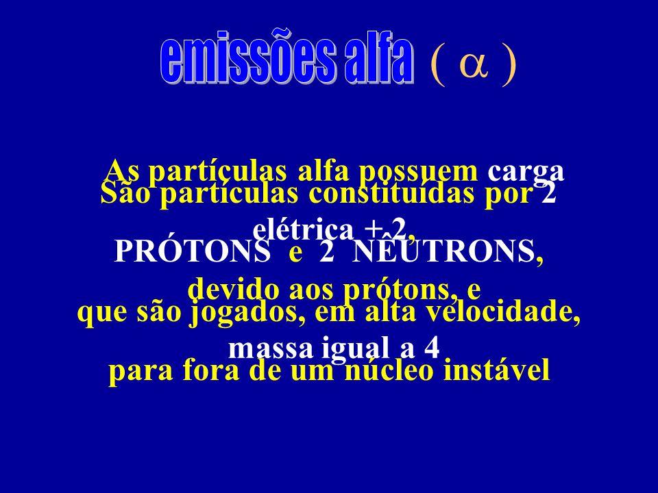 ( a ) emissões alfa As partículas alfa possuem carga elétrica + 2,